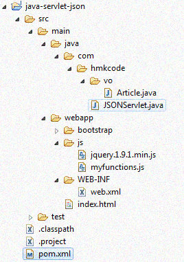 Java Servlet Send & Receive JSON Using jQuery ajax() | HMKCode