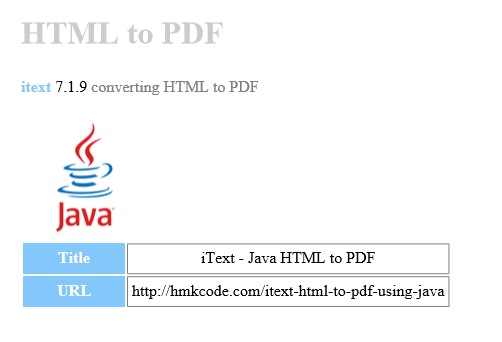 Java | Converting HTML to PDF using iText
